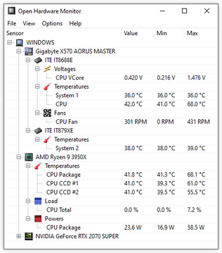 Open Hardware Monitor Core Temp Fan Speed And Voltages In A Free Software Gadget